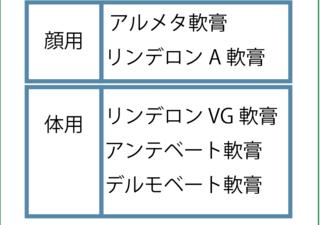 スクリーンショット 2020-04-23 17.25.02.png