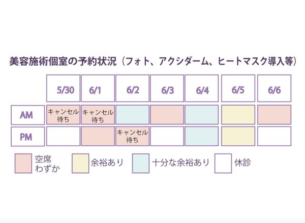 スクリーンショット 2020-05-29 15.41.29.png