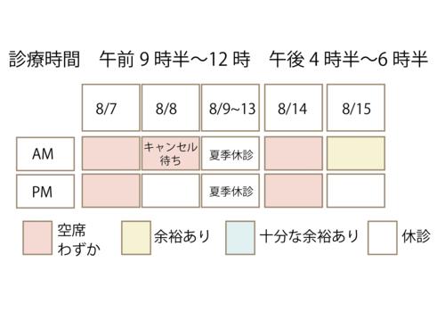 スクリーンショット 2020-08-07 15.37.33.png