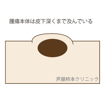 スクリーンショット 2021-03-08 16.00.50.png