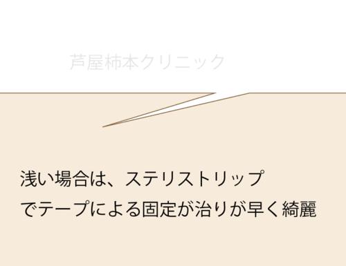 スクリーンショット 2021-03-08 17.30.22.png
