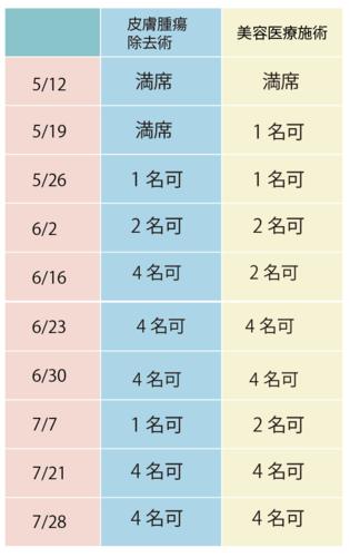 スクリーンショット 2021-05-07 18.31.39.png