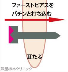 ピアス2.jpg