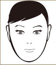 頬骨と肝斑顔素材.jpg